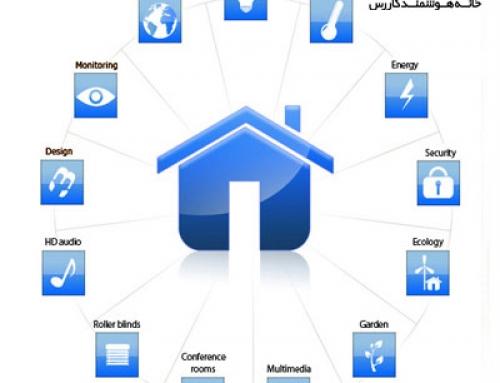 محاسن هوشمند سازی ساختمان